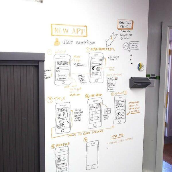 Tussitaulumaalia toimiston seinällä